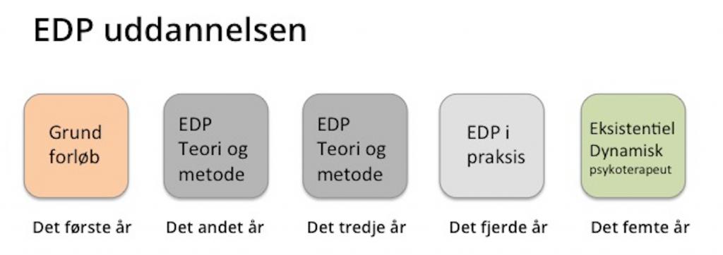 EDP2016